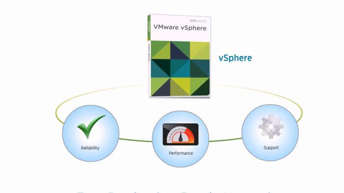 VMware VSphere Hypervisor (ESXi)